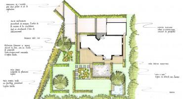 plan de jardin à riec sur belon