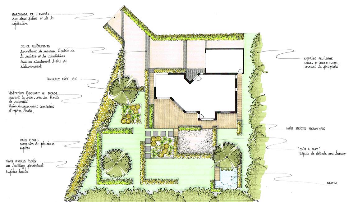 Jardin de campagne revisit guillerm fils for Plan de jardin
